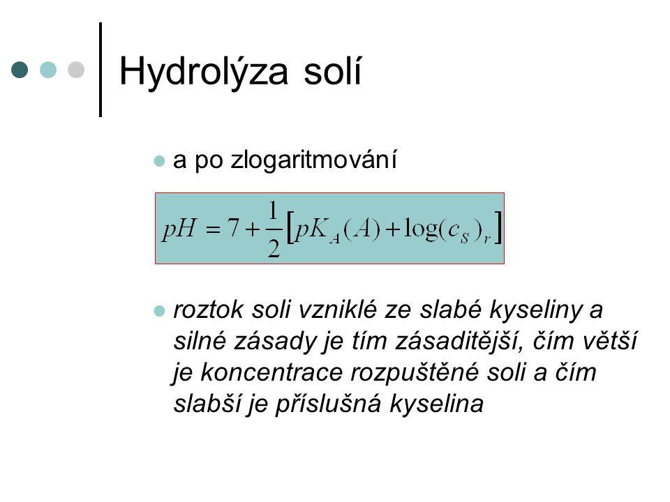 Hydrolýza solí a po zlogaritmování