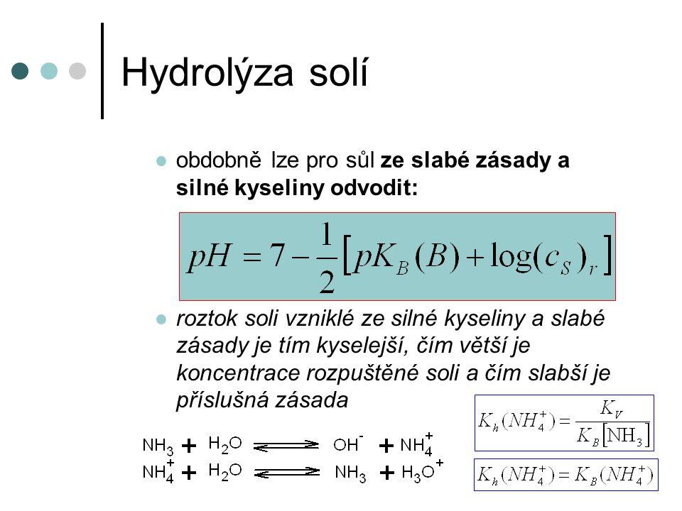 Hydrolýza solí obdobně lze pro sůl ze slabé zásady a silné kyseliny odvodit: