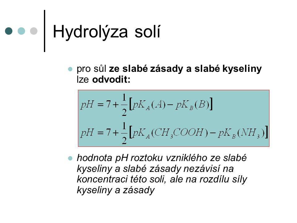 Hydrolýza solí pro sůl ze slabé zásady a slabé kyseliny lze odvodit: