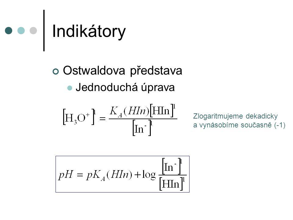 Indikátory Ostwaldova představa Jednoduchá úprava