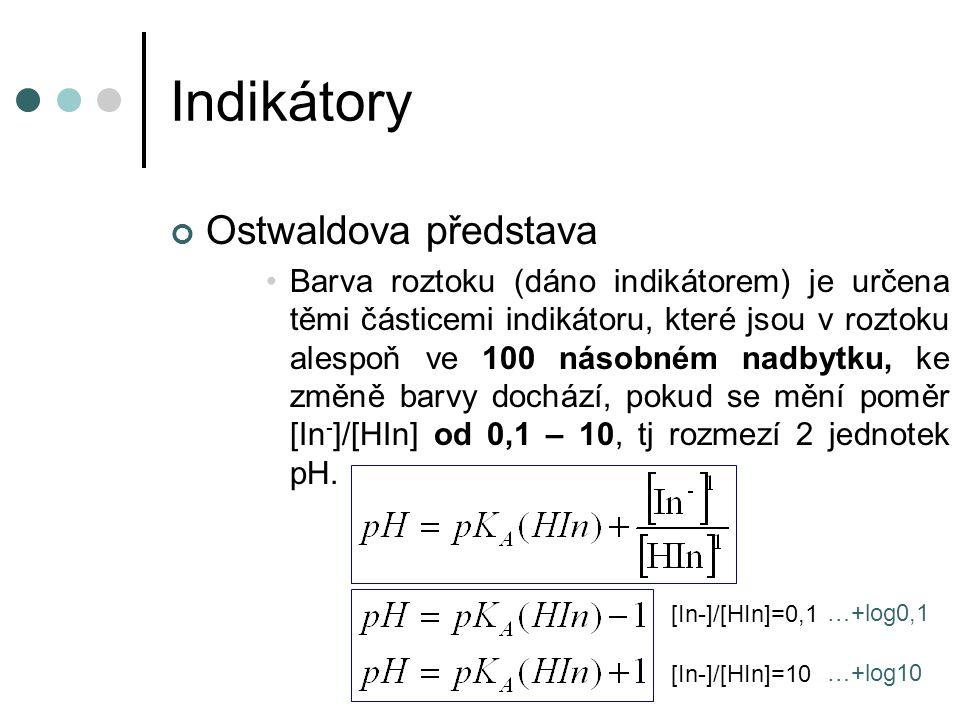 Indikátory Ostwaldova představa