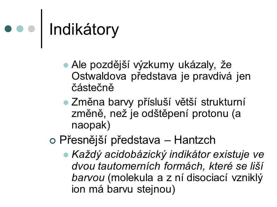 Indikátory Přesnější představa – Hantzch