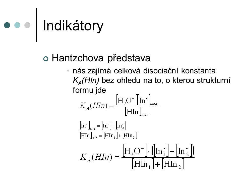 Indikátory Hantzchova představa