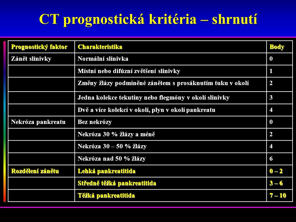 CT prognostická kritéria – shrnutí