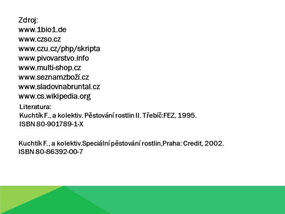 Zdroj: www.1bio1.de www.czso.cz www.czu.cz/php/skripta