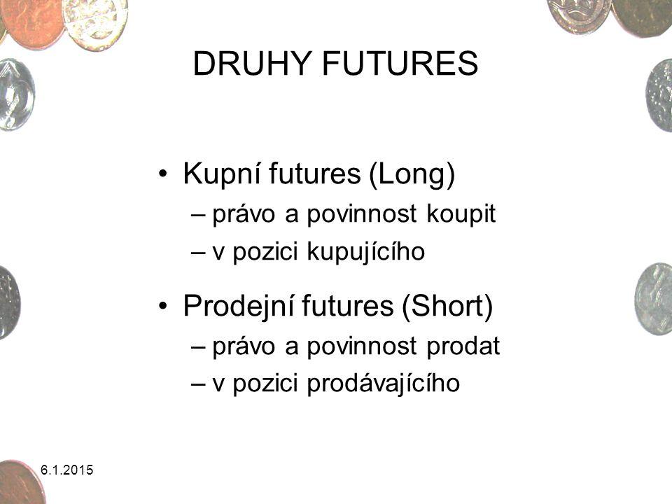 DRUHY FUTURES Kupní futures (Long) Prodejní futures (Short)