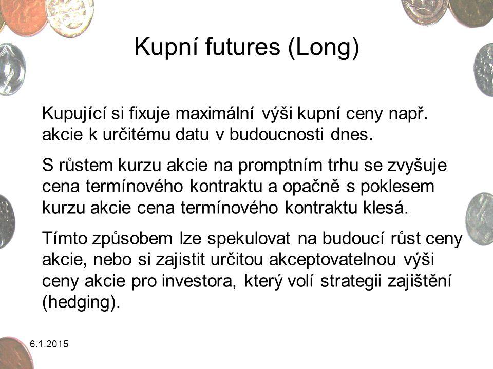 Kupní futures (Long) Kupující si fixuje maximální výši kupní ceny např. akcie k určitému datu v budoucnosti dnes.