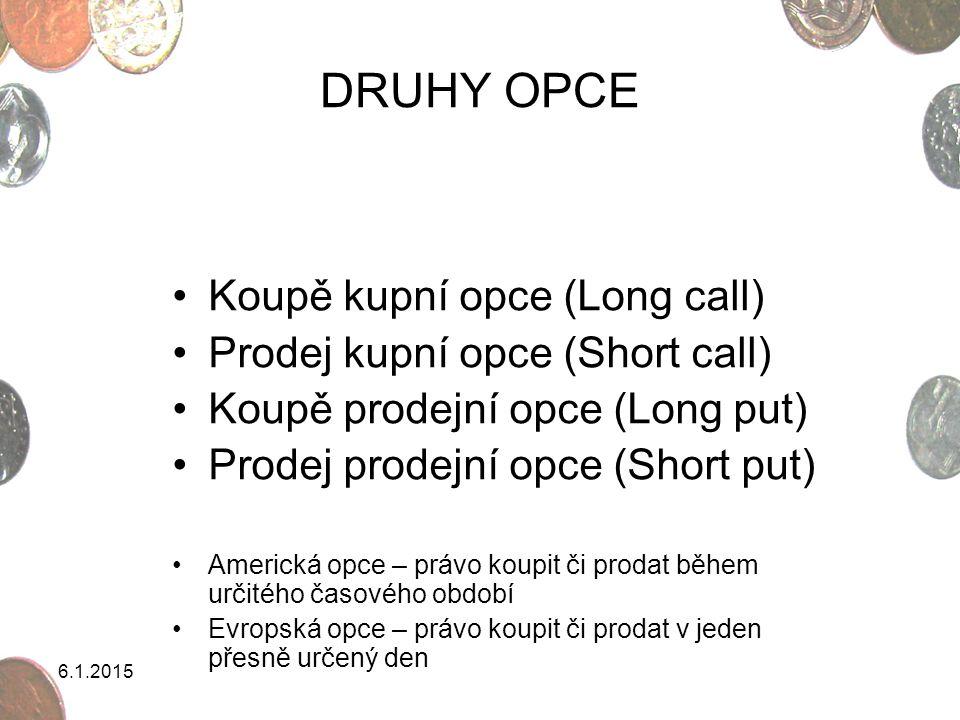 DRUHY OPCE Koupě kupní opce (Long call) Prodej kupní opce (Short call)