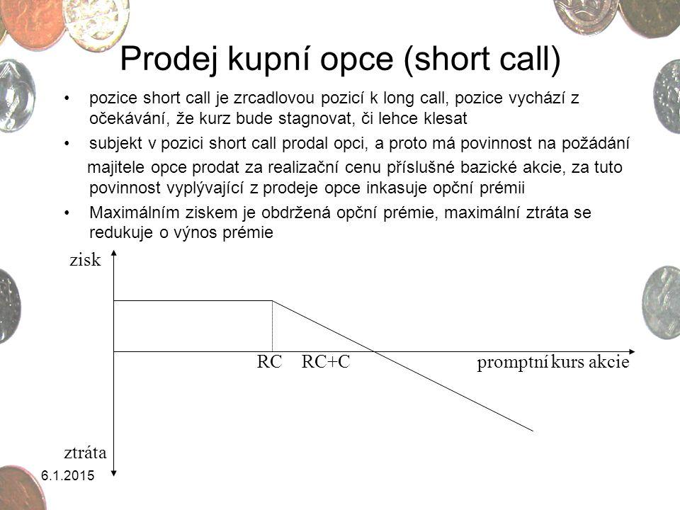 Prodej kupní opce (short call)