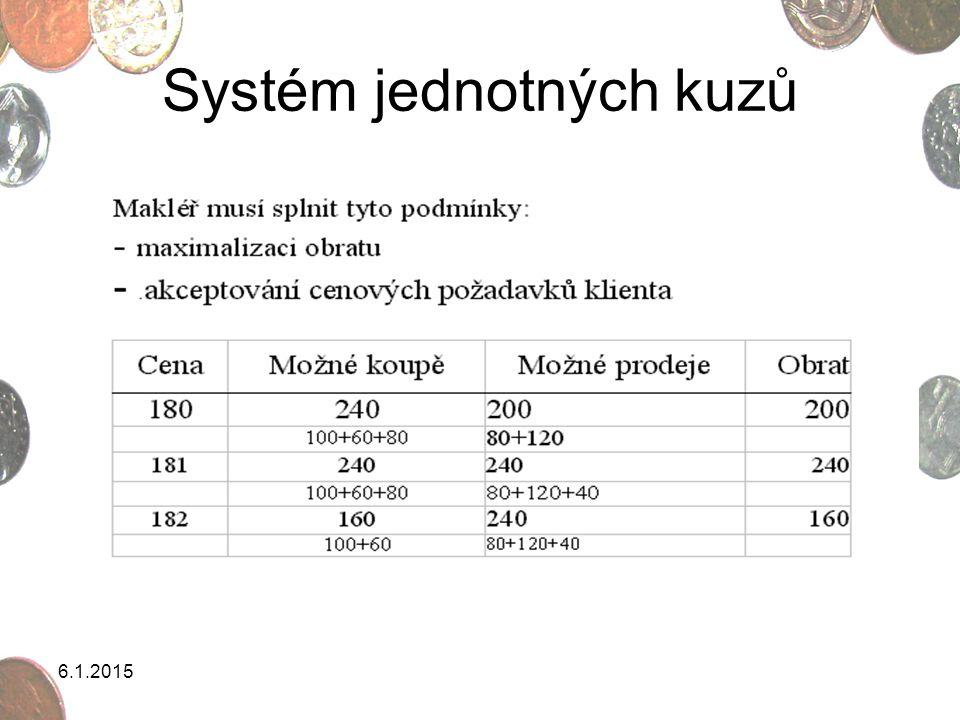 Systém jednotných kuzů