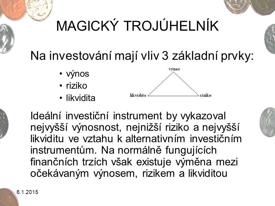 MAGICKÝ TROJÚHELNÍK Na investování mají vliv 3 základní prvky: