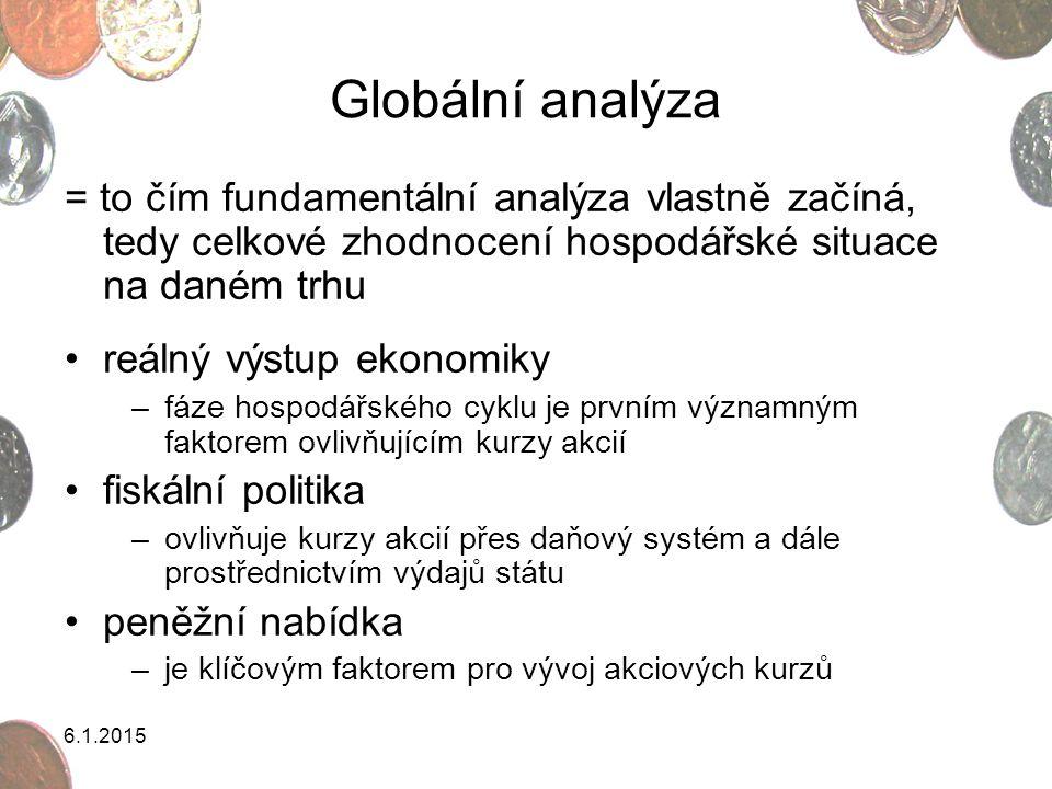Globální analýza = to čím fundamentální analýza vlastně začíná, tedy celkové zhodnocení hospodářské situace na daném trhu.
