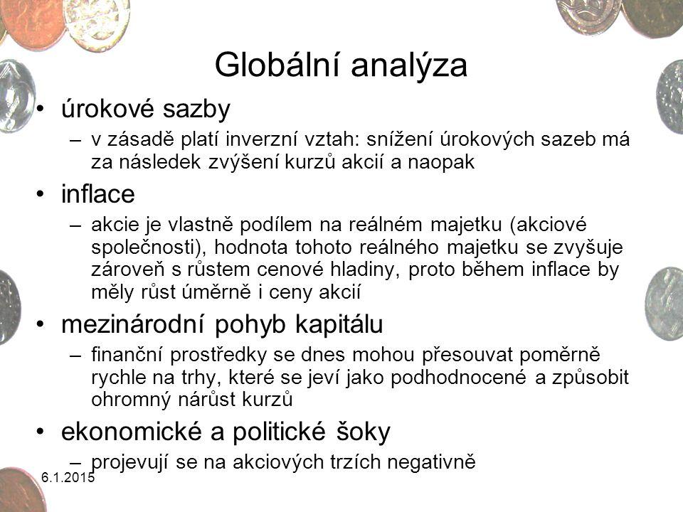 Globální analýza úrokové sazby inflace mezinárodní pohyb kapitálu