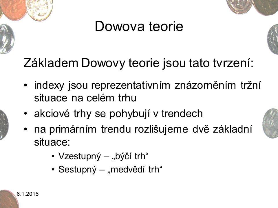 Dowova teorie Základem Dowovy teorie jsou tato tvrzení:
