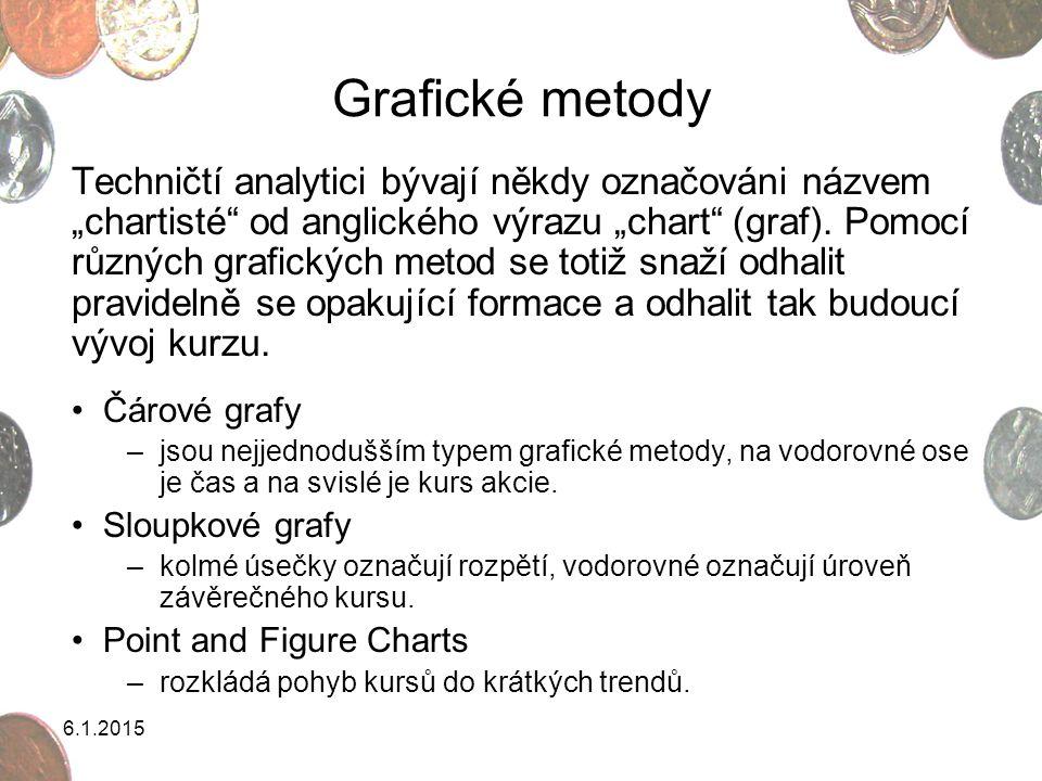 Grafické metody