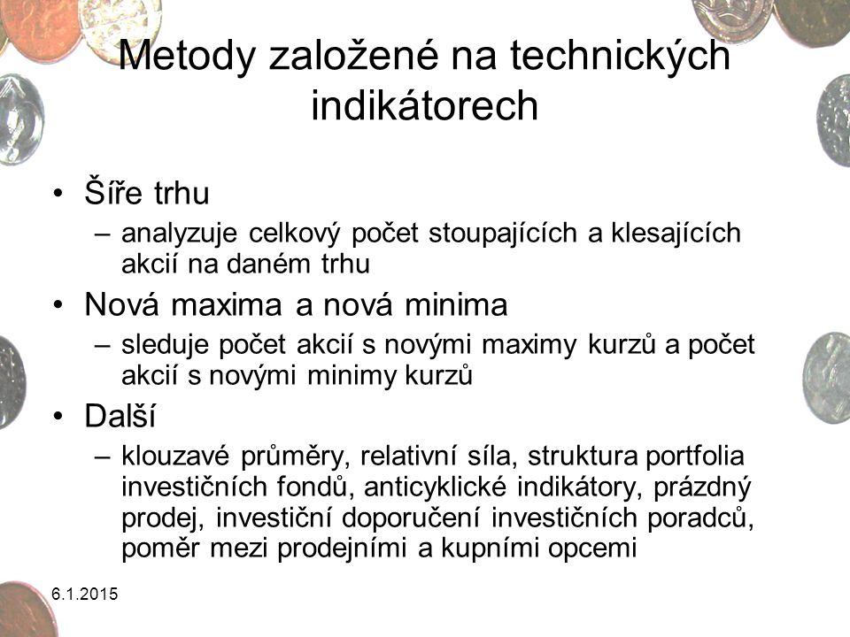 Metody založené na technických indikátorech