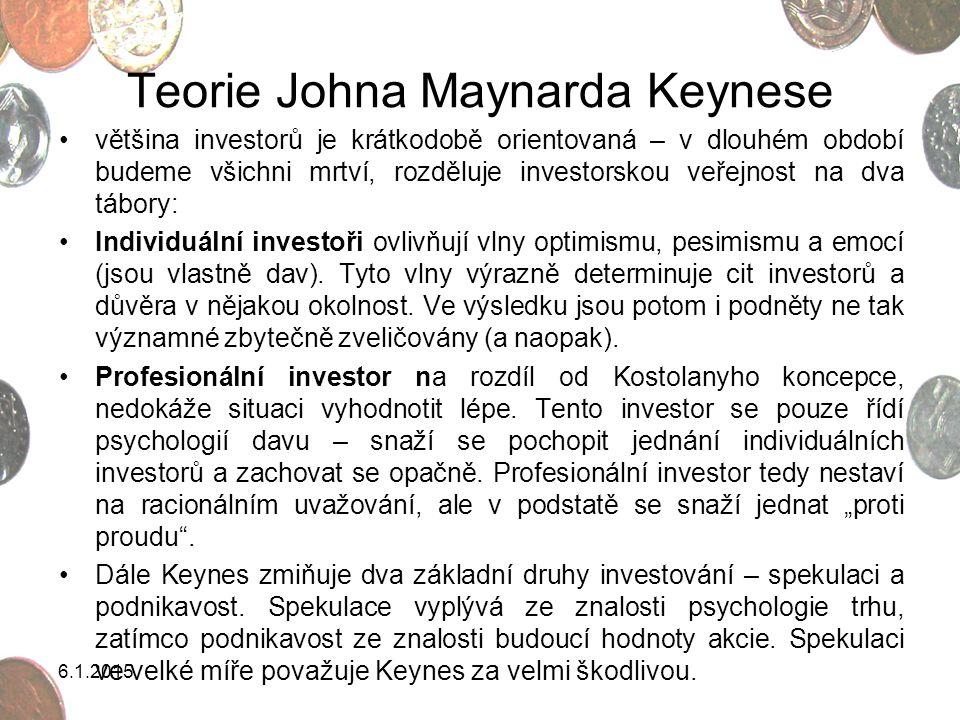 Teorie Johna Maynarda Keynese