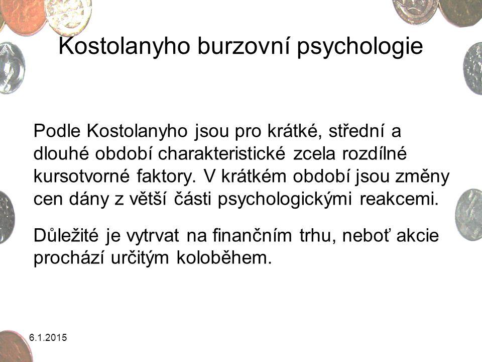 Kostolanyho burzovní psychologie
