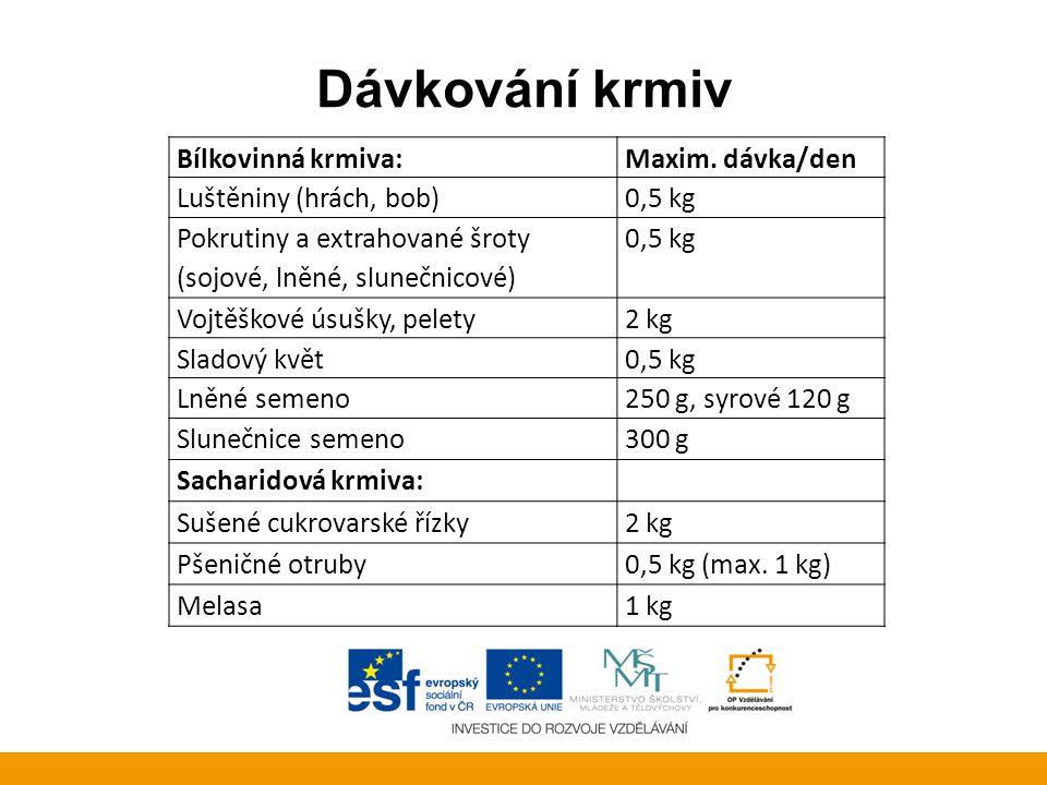 Dávkování krmiv Bílkovinná krmiva: Maxim. dávka/den