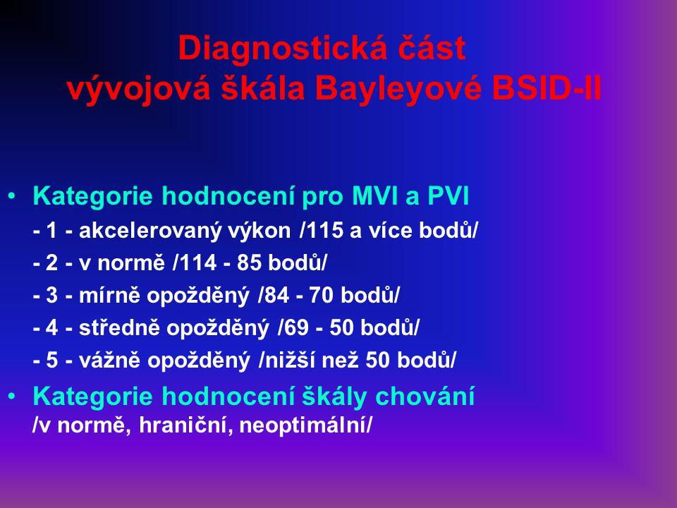 Diagnostická část vývojová škála Bayleyové BSID-II
