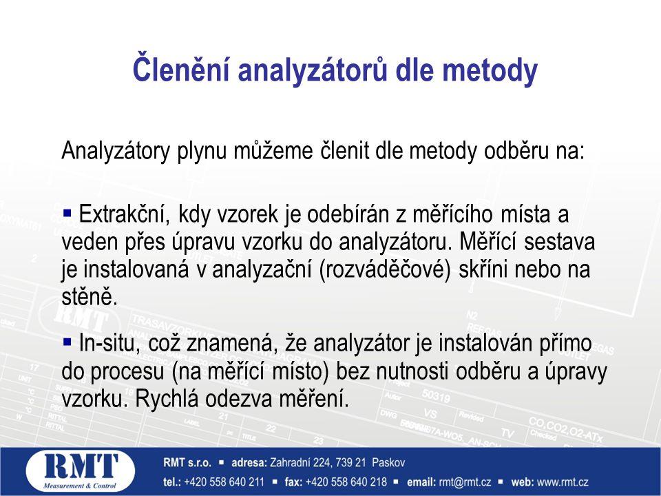 Členění analyzátorů dle metody