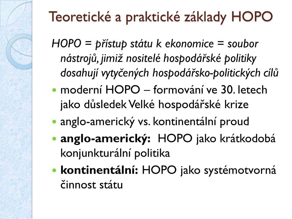 Teoretické a praktické základy HOPO