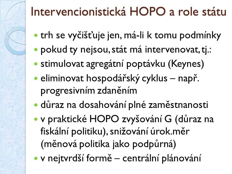 Intervencionistická HOPO a role státu