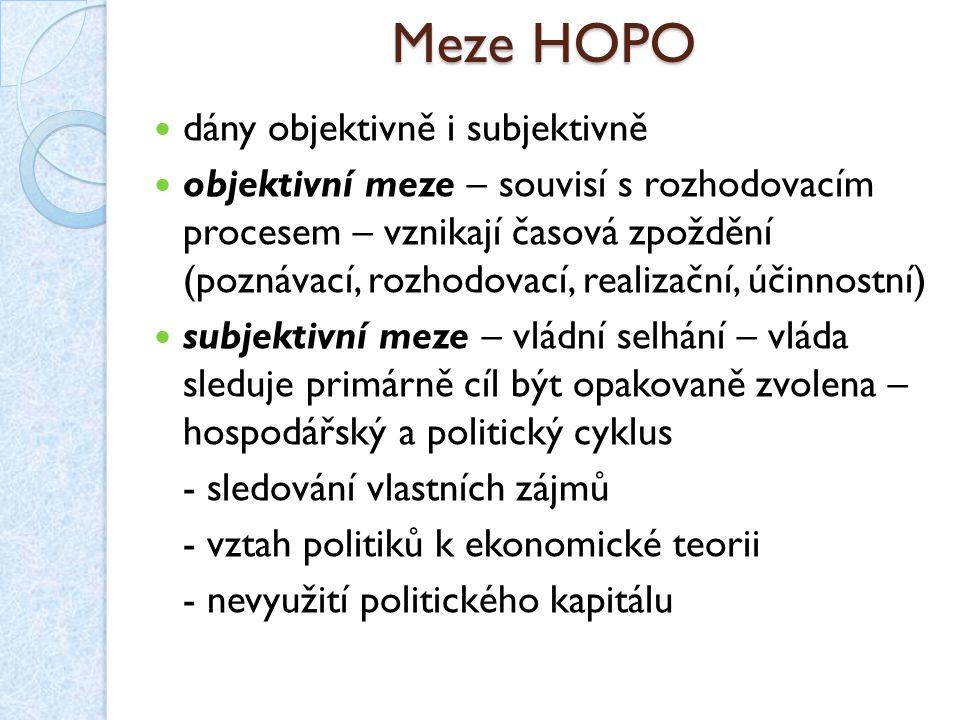 Meze HOPO dány objektivně i subjektivně