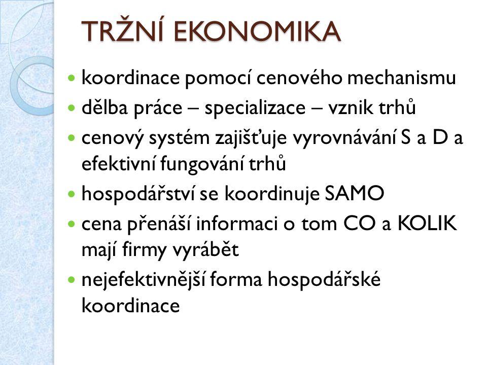 TRŽNÍ EKONOMIKA koordinace pomocí cenového mechanismu