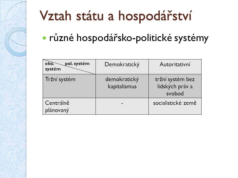 Vztah státu a hospodářství