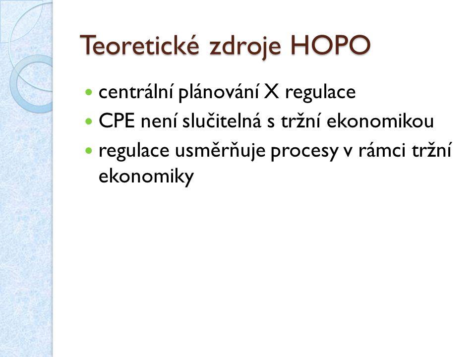 Teoretické zdroje HOPO