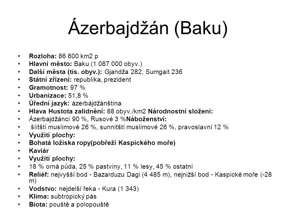 Ázerbajdžán (Baku) Rozloha: 86 600 km2 p