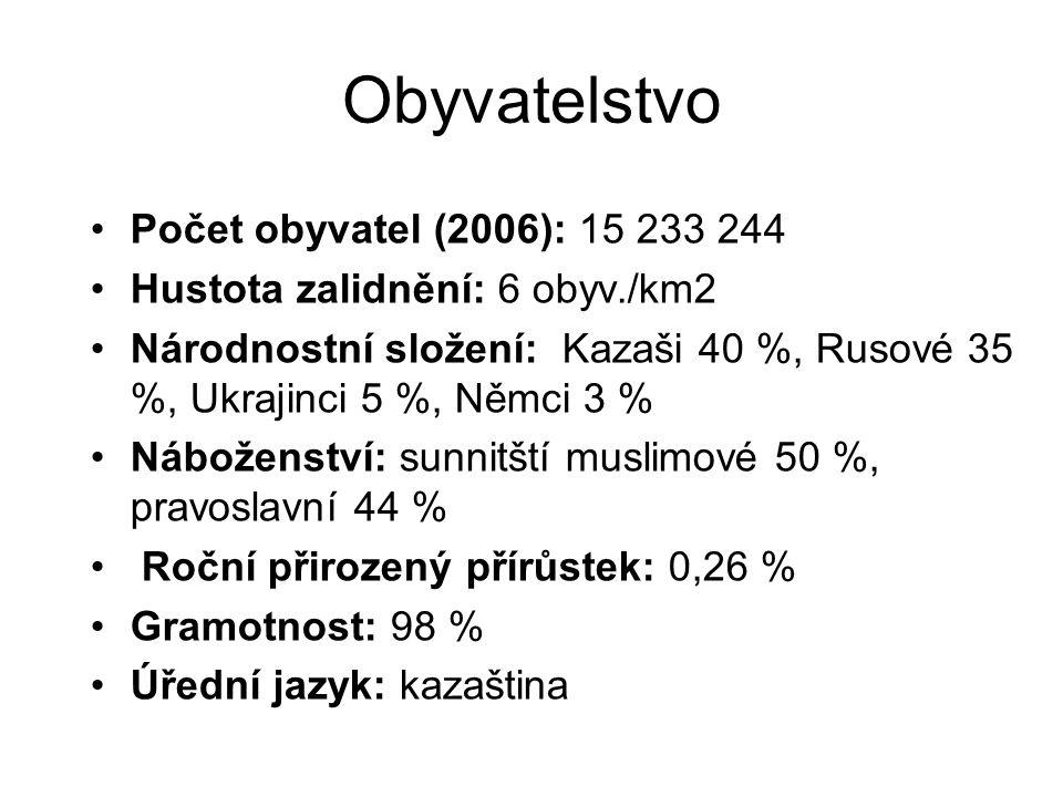Obyvatelstvo Počet obyvatel (2006): 15 233 244