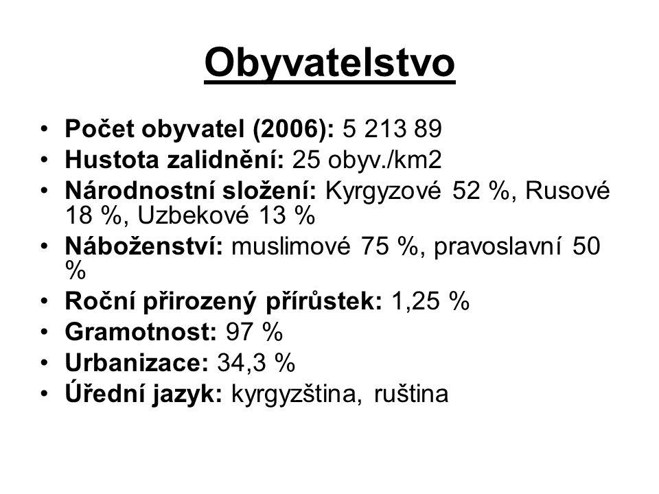 Obyvatelstvo Počet obyvatel (2006): 5 213 89