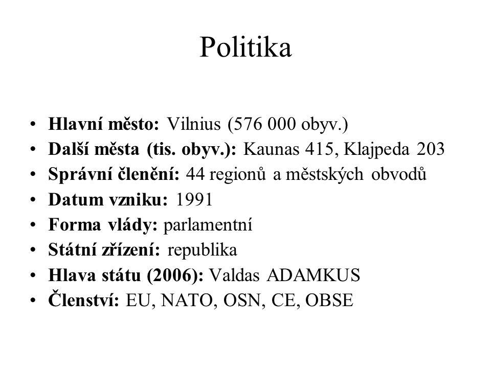 Politika Hlavní město: Vilnius (576 000 obyv.)