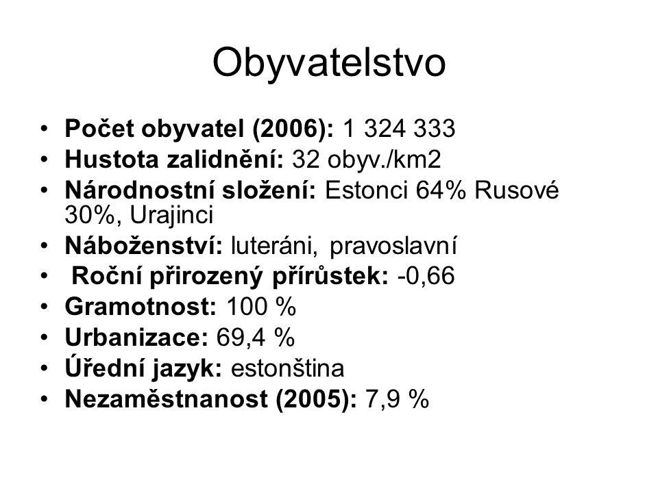 Obyvatelstvo Počet obyvatel (2006): 1 324 333