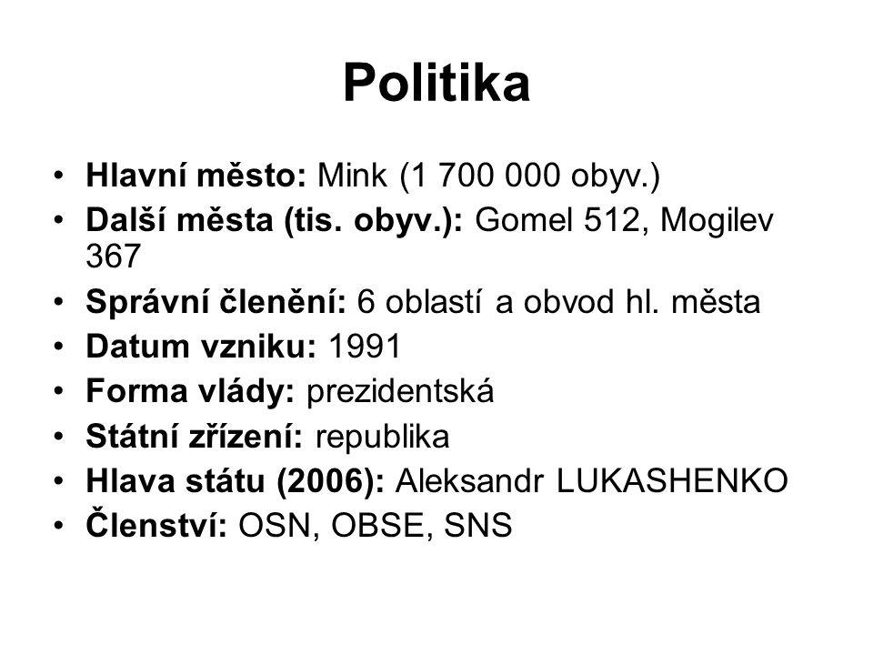 Politika Hlavní město: Mink (1 700 000 obyv.)