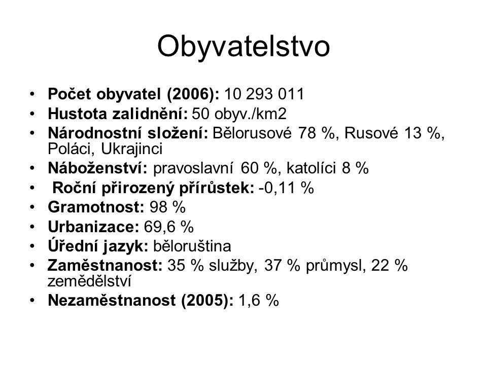 Obyvatelstvo Počet obyvatel (2006): 10 293 011