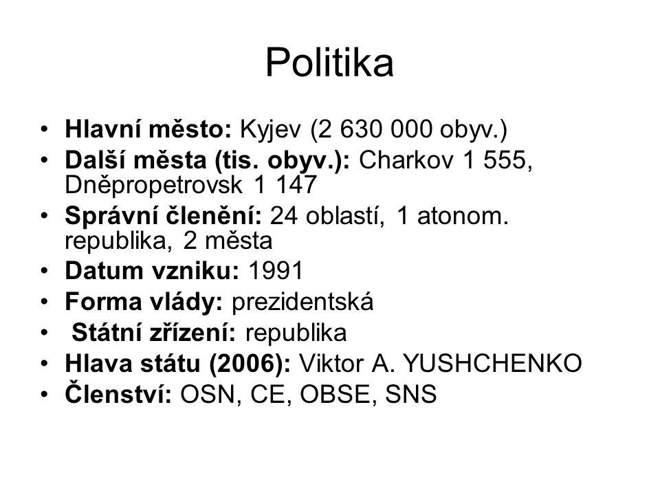 Politika Hlavní město: Kyjev (2 630 000 obyv.)