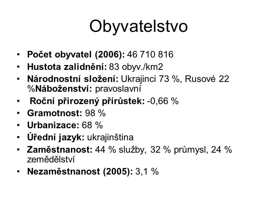 Obyvatelstvo Počet obyvatel (2006): 46 710 816