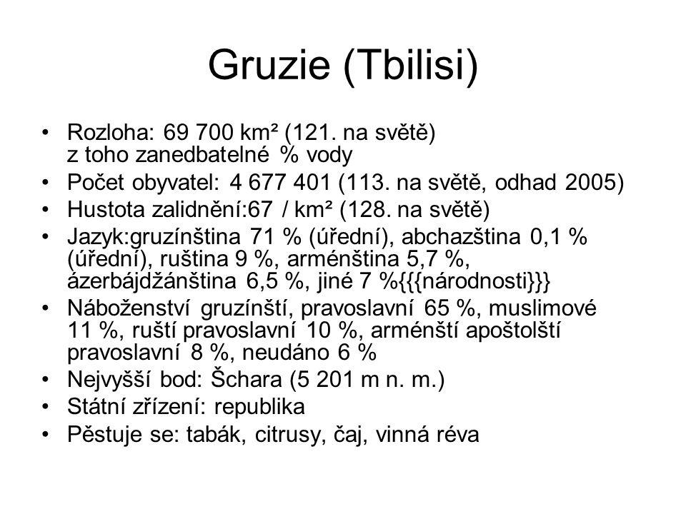 Gruzie (Tbilisi) Rozloha: 69 700 km² (121. na světě) z toho zanedbatelné % vody. Počet obyvatel: 4 677 401 (113. na světě, odhad 2005)