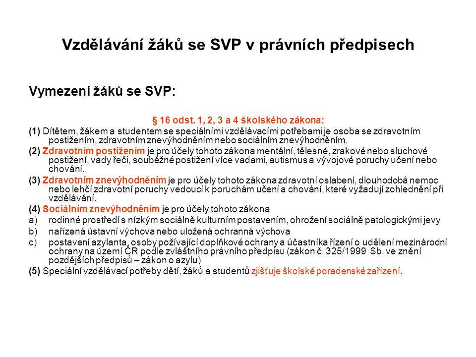Vzdělávání žáků se SVP v právních předpisech