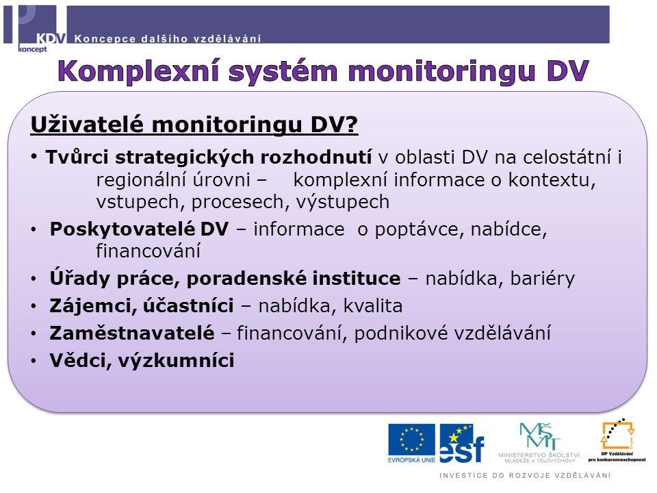 Komplexní systém monitoringu DV