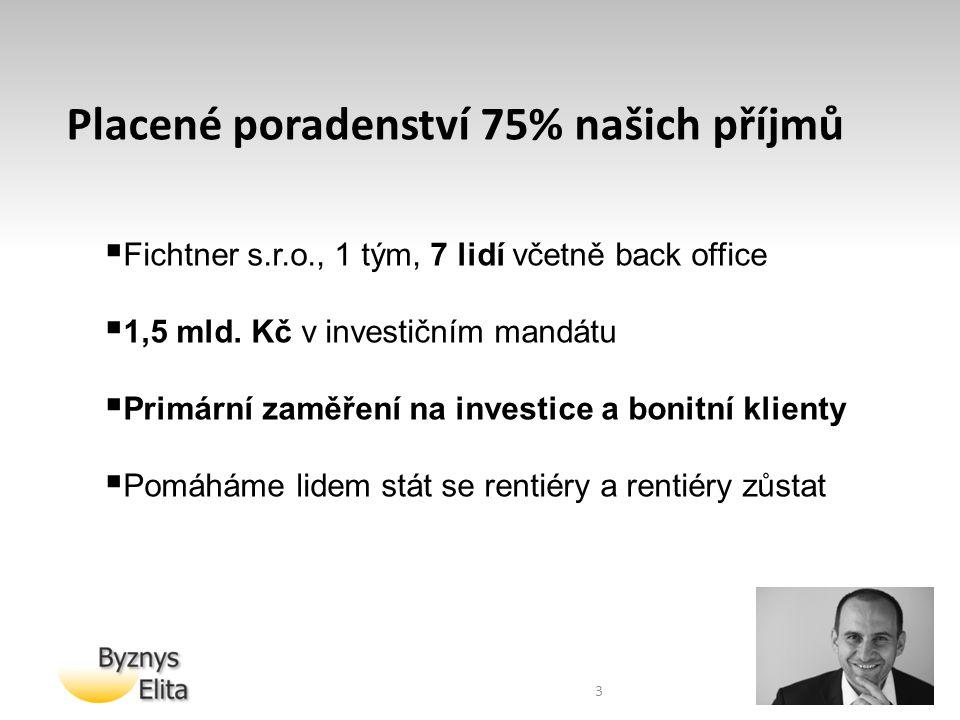 Placené poradenství 75% našich příjmů