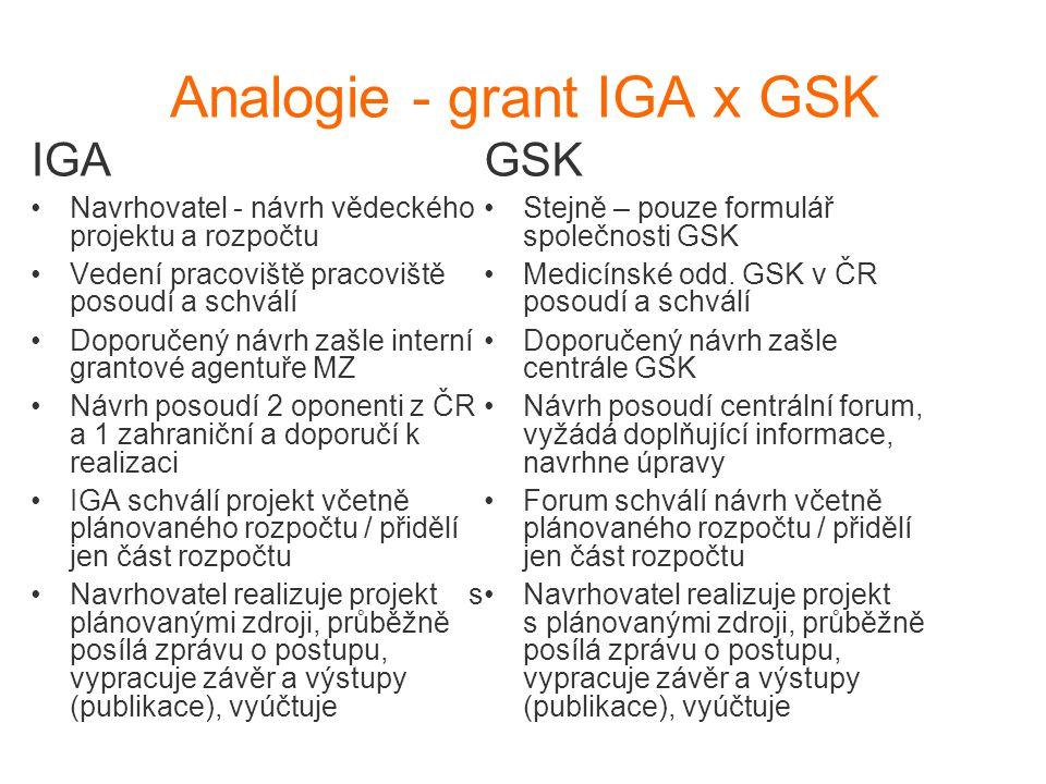 Analogie - grant IGA x GSK