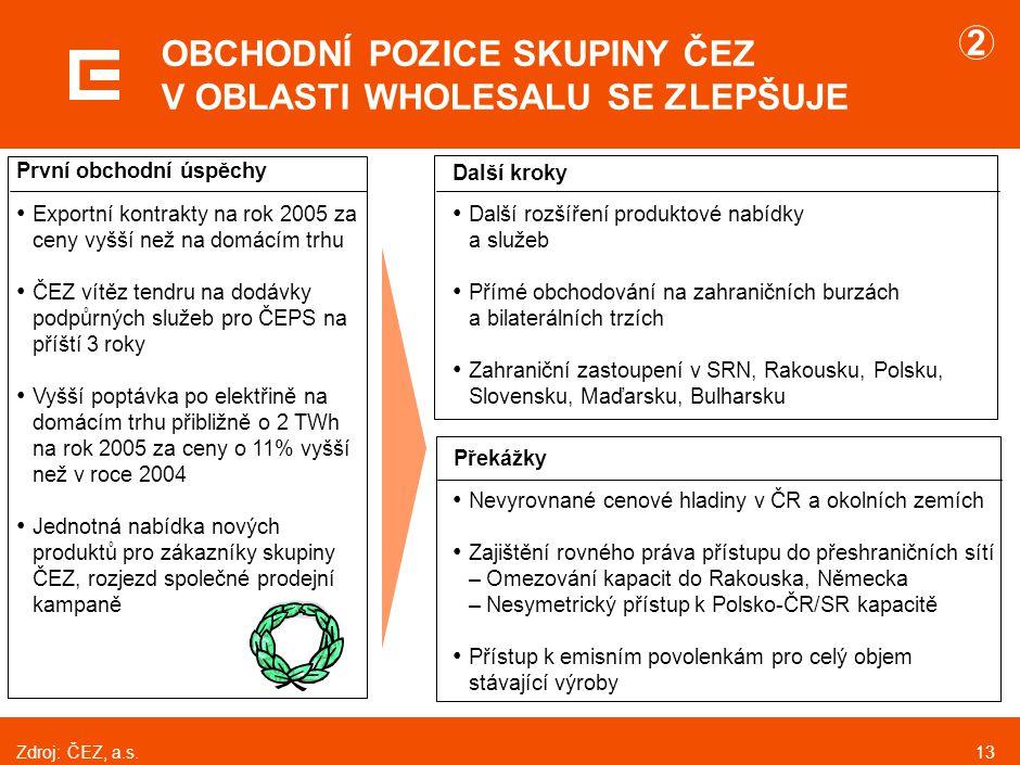"""ČR MÁ NEJNIŽŠÍ CENY ELEKTŘINY V REGIONU A CENOVÉ """"NŮŽKY SE DÁLE OTEVÍRAJÍ"""