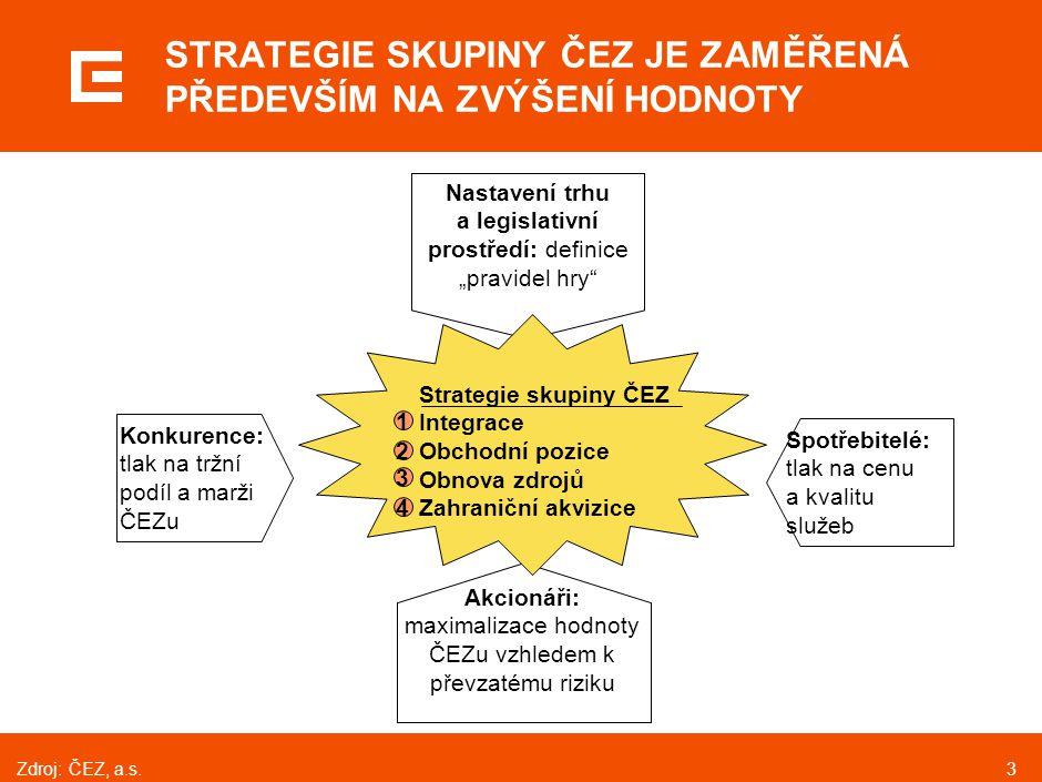 PROJEKT VIZE 2008 ZAJISTÍ PLNOU INTEGRACI SKUPINY V ČR
