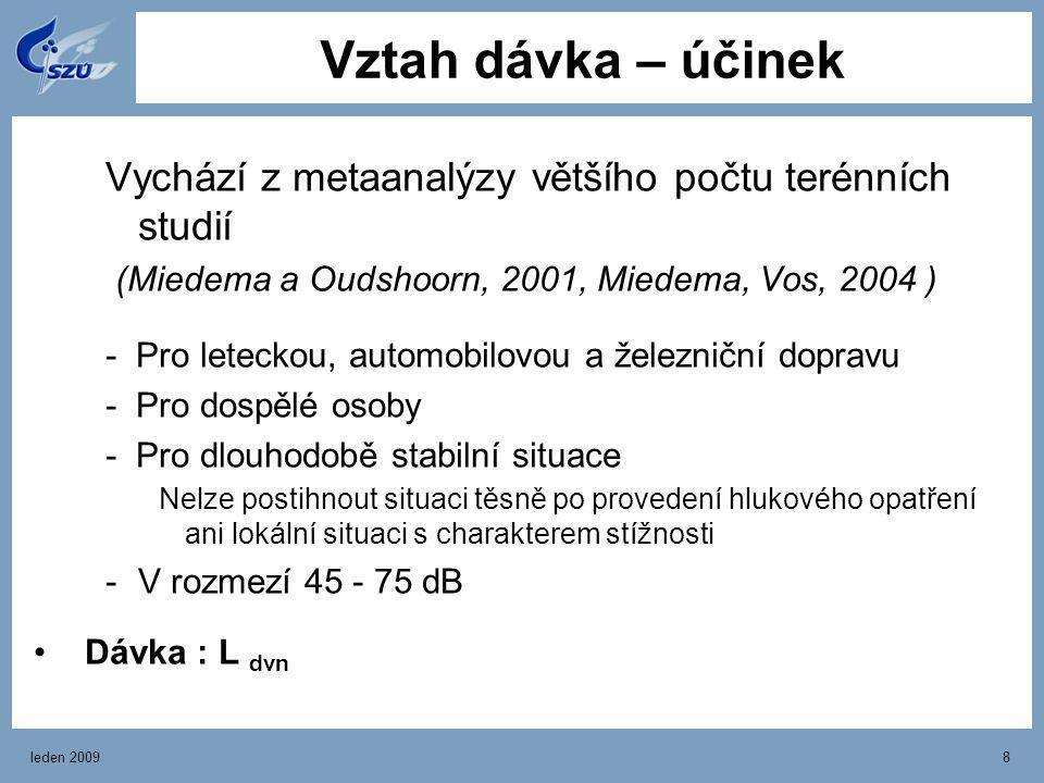 Vztah dávka – účinek Vychází z metaanalýzy většího počtu terénních studií. (Miedema a Oudshoorn, 2001, Miedema, Vos, 2004 )