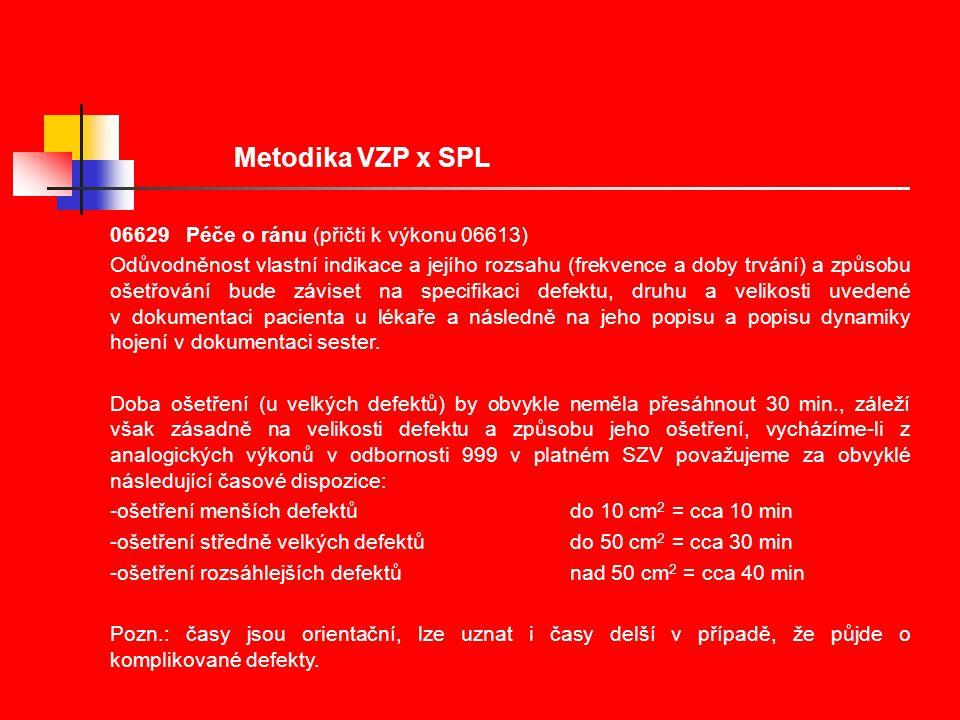 Metodika VZP x SPL 06629 Péče o ránu (přičti k výkonu 06613)