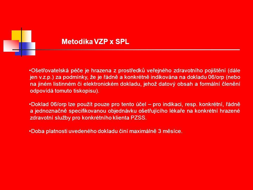 Metodika VZP x SPL